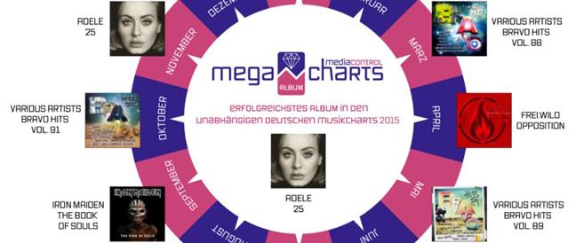 Erfolgreichstes Album der deutschen Musikcharts 2015 geht an Adele